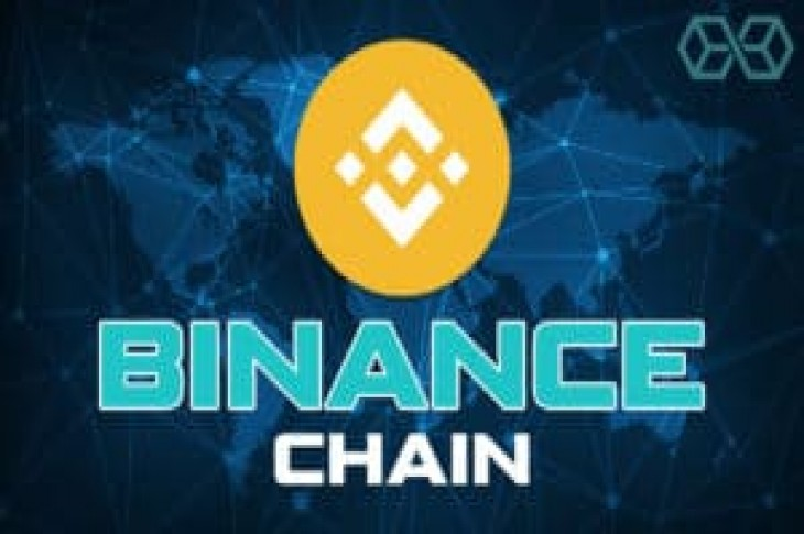 total value must be at least 10 binance
